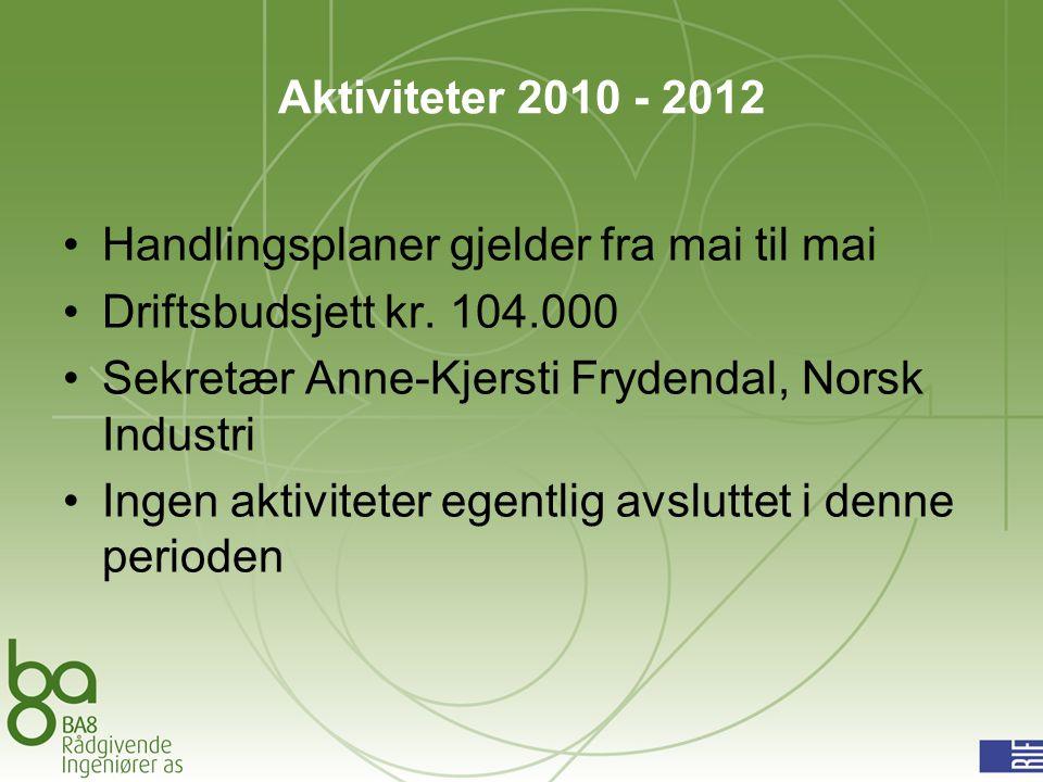 Aktiviteter 2010 - 2012 Handlingsplaner gjelder fra mai til mai Driftsbudsjett kr.