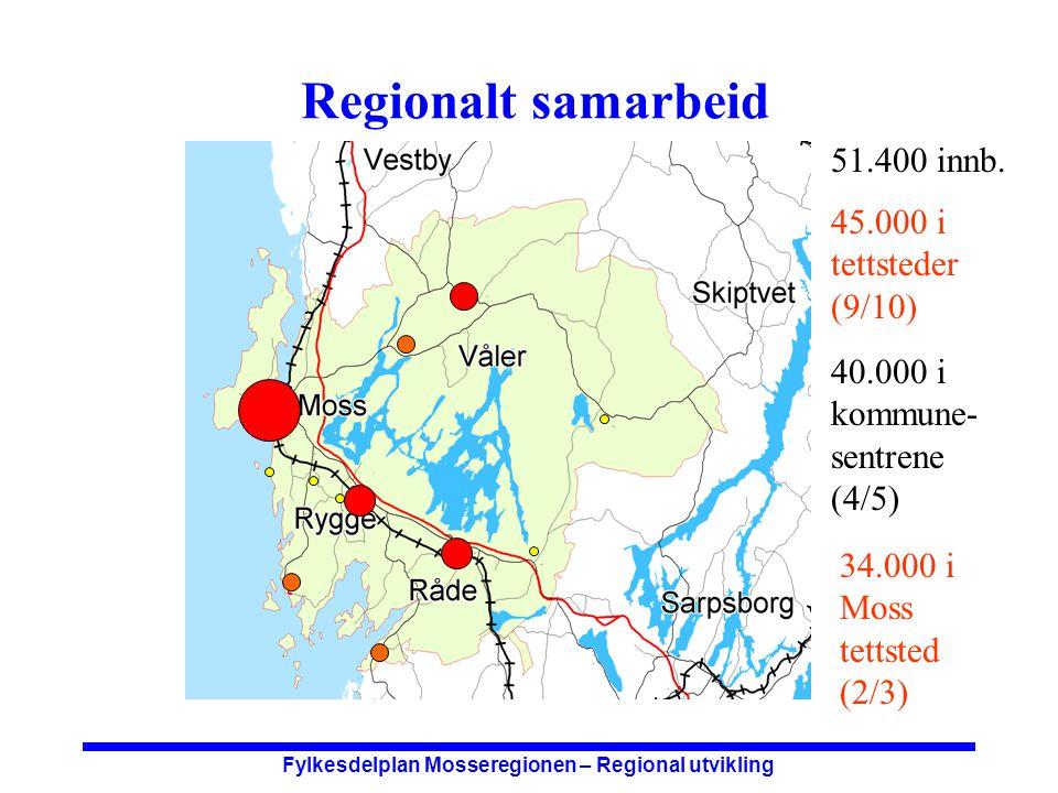 Fylkesdelplan Mosseregionen – Regional utvikling Regionalt samarbeid 51.400 innb.