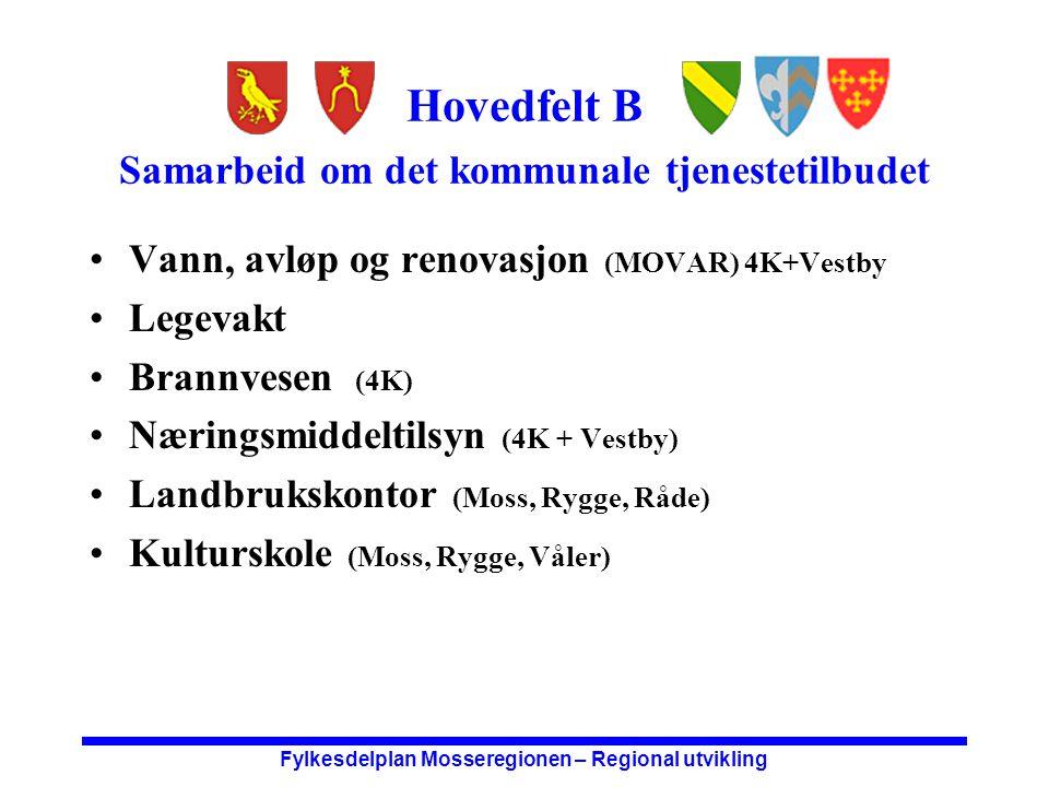 Fylkesdelplan Mosseregionen – Regional utvikling Hovedfelt B Samarbeid om det kommunale tjenestetilbudet Vann, avløp og renovasjon (MOVAR) 4K+Vestby Legevakt Brannvesen (4K) Næringsmiddeltilsyn (4K + Vestby) Landbrukskontor (Moss, Rygge, Råde) Kulturskole (Moss, Rygge, Våler)