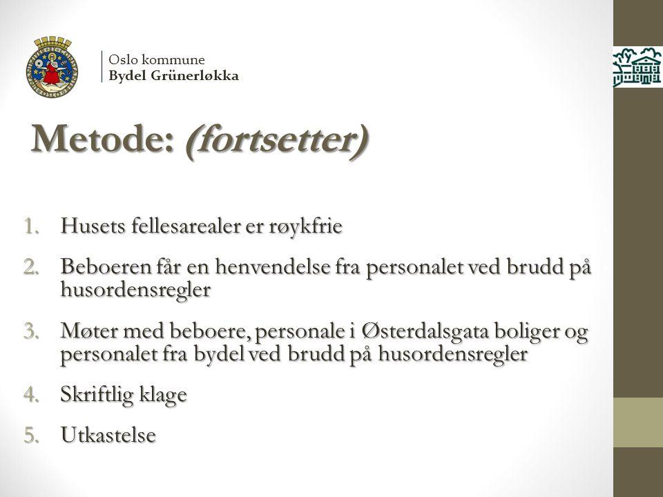 Metode: (fortsetter) 1.Husets fellesarealer er røykfrie 2.Beboeren får en henvendelse fra personalet ved brudd på husordensregler 3.Møter med beboere, personale i Østerdalsgata boliger og personalet fra bydel ved brudd på husordensregler 4.Skriftlig klage 5.Utkastelse Oslo kommune Bydel Grünerløkka