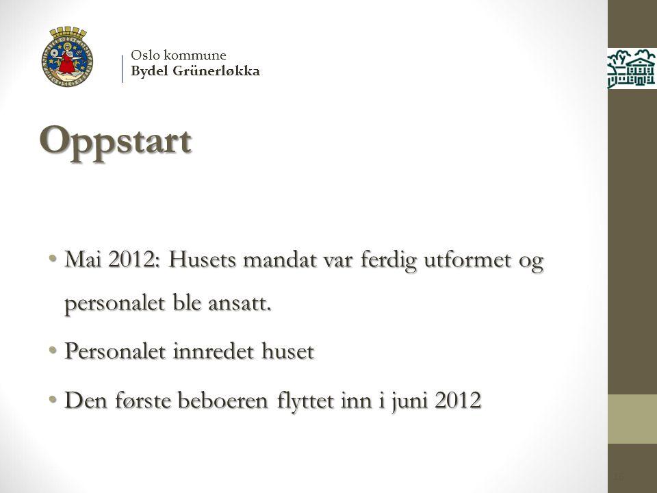 Oppstart Mai 2012: Husets mandat var ferdig utformet og personalet ble ansatt.