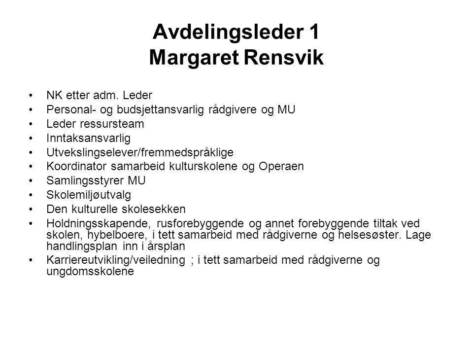 Avdelingsleder 1 Margaret Rensvik NK etter adm. Leder Personal- og budsjettansvarlig rådgivere og MU Leder ressursteam Inntaksansvarlig Utvekslingsele