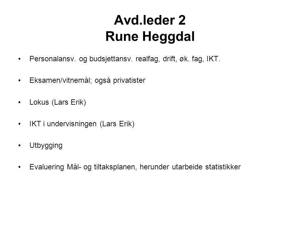 Avd.leder 2 Rune Heggdal Personalansv. og budsjettansv. realfag, drift, øk. fag, IKT. Eksamen/vitnemål; også privatister Lokus (Lars Erik) IKT i under