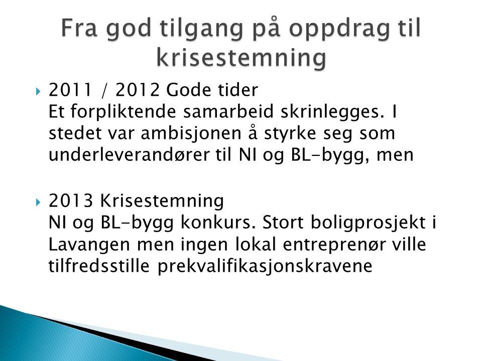  2011 / 2012 Gode tider Et forpliktende samarbeid skrinlegges. I stedet var ambisjonen å styrke seg som underleverandører til NI og BL-bygg, men  20