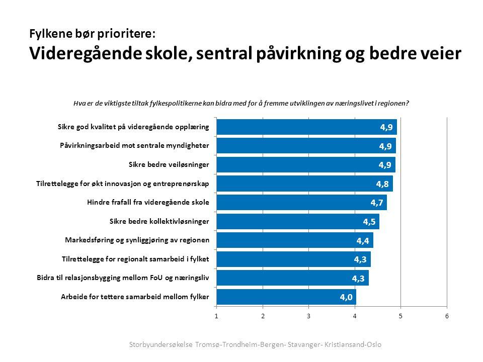 Fylkene bør prioritere: Videregående skole, sentral påvirkning og bedre veier Storbyundersøkelse Tromsø-Trondheim-Bergen- Stavanger- Kristiansand-Oslo
