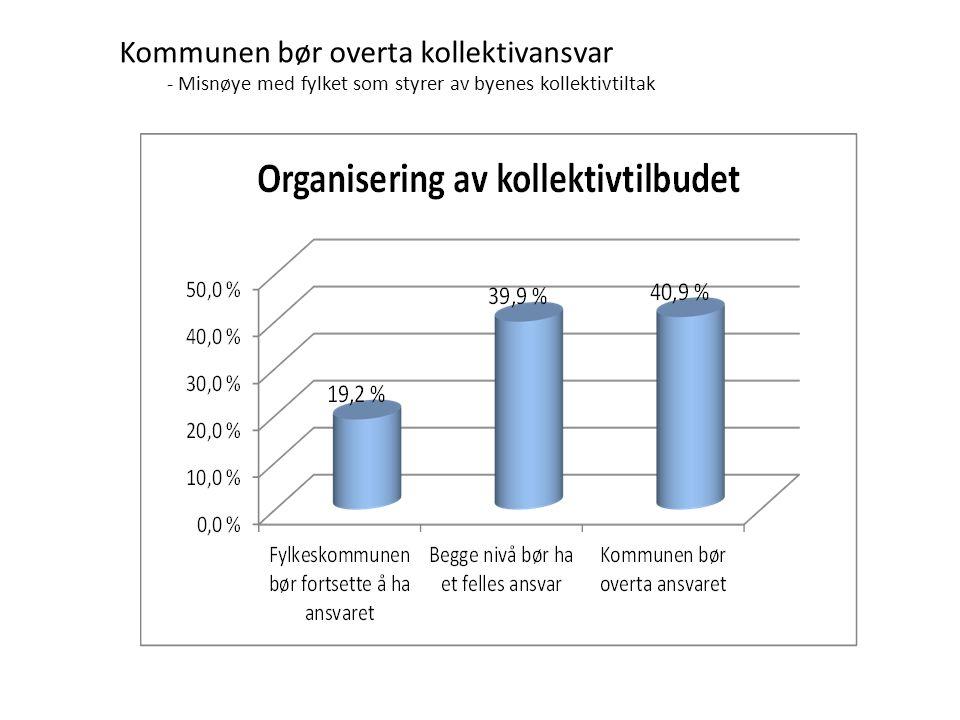 Kommunen bør overta kollektivansvar - Misnøye med fylket som styrer av byenes kollektivtiltak