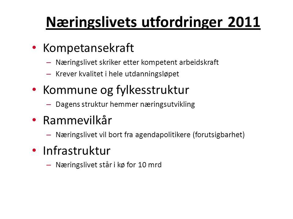 Forutsigbar politikk og tilgang på kvalifisert arbeidskraft gir økt konkurransekraft Storbyundersøkelse Tromsø-Trondheim-Bergen- Stavanger- Kristiansand-Oslo-------------------------------