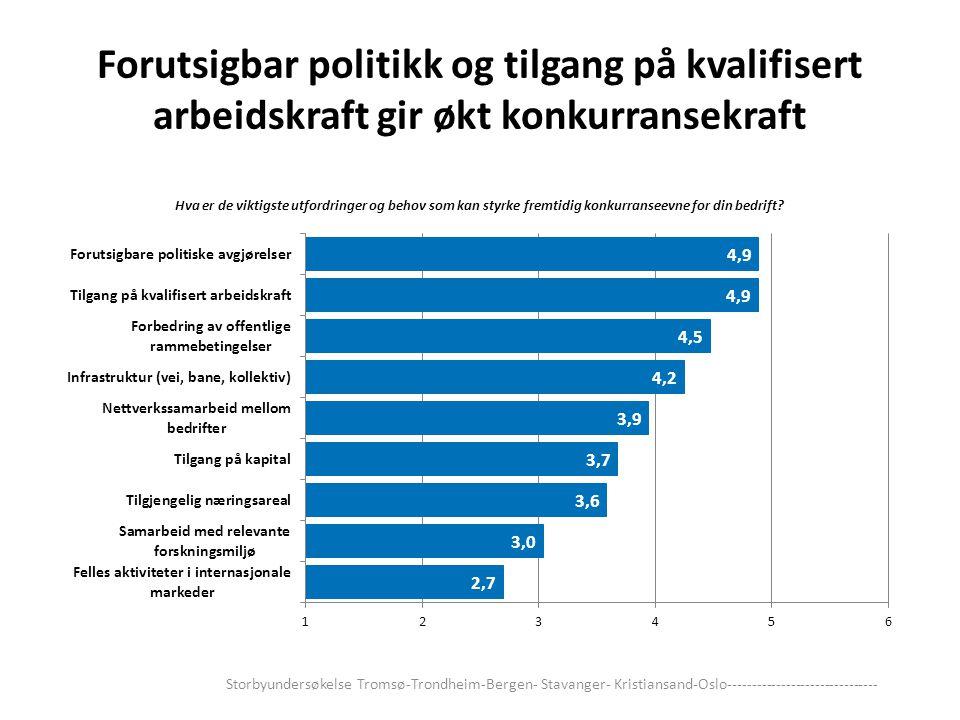 Regionenes største utfordring er rekruttering av kompetent arbeidskraft Storbyundersøkelse Tromsø-Trondheim-Bergen- Stavanger- Kristiansand-Oslo