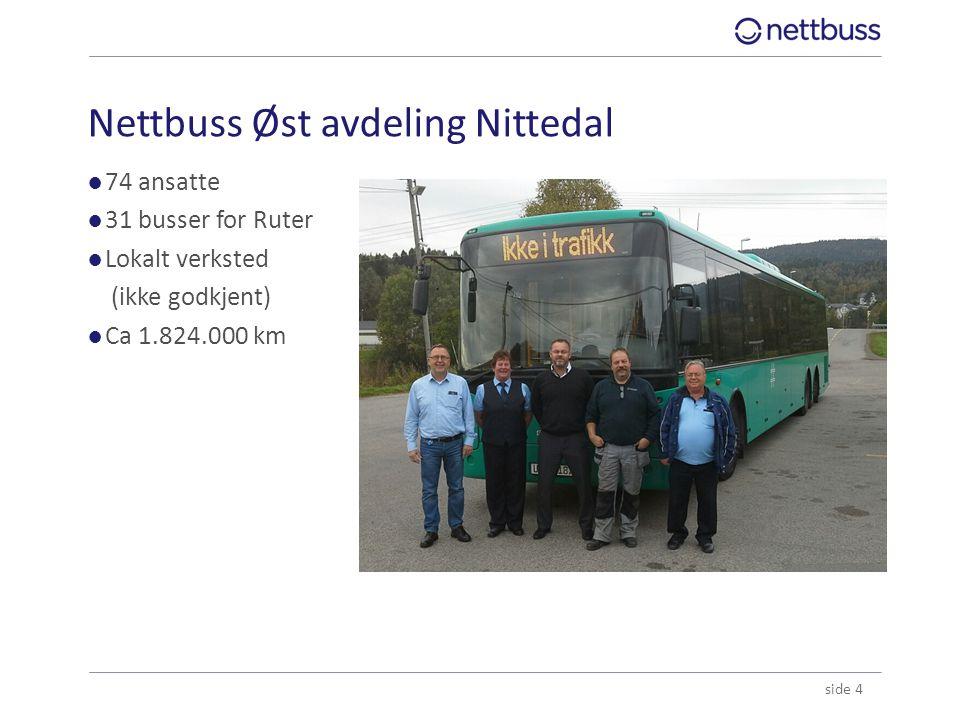 Nettbuss Øst avdeling Nittedal ●74 ansatte ●31 busser for Ruter ●Lokalt verksted (ikke godkjent) ●Ca 1.824.000 km side 4