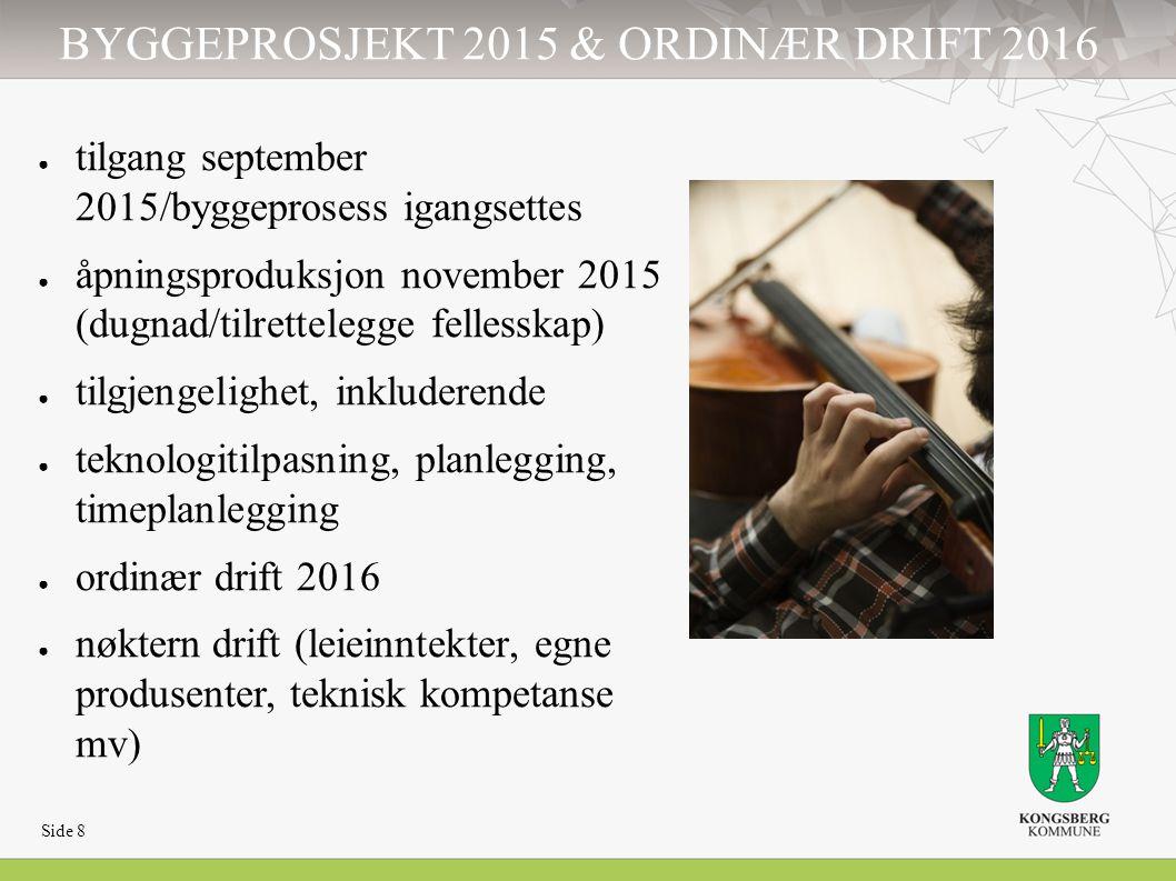 BYGGEPROSJEKT 2015 & ORDINÆR DRIFT 2016 ● tilgang september 2015/byggeprosess igangsettes ● åpningsproduksjon november 2015 (dugnad/tilrettelegge fell