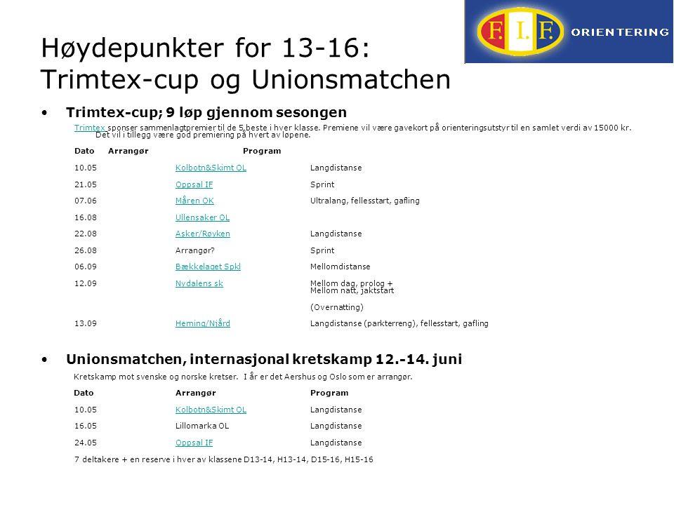 Høydepunkter for 13-16: Trimtex-cup og Unionsmatchen Trimtex-cup; 9 løp gjennom sesongen TrimtexTrimtex sponser sammenlagtpremier til de 5 beste i hve