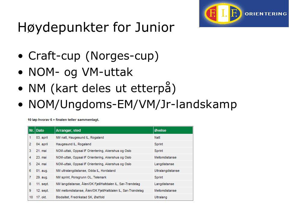 Høydepunkter for Junior Craft-cup (Norges-cup) NOM- og VM-uttak NM (kart deles ut etterpå) NOM/Ungdoms-EM/VM/Jr-landskamp