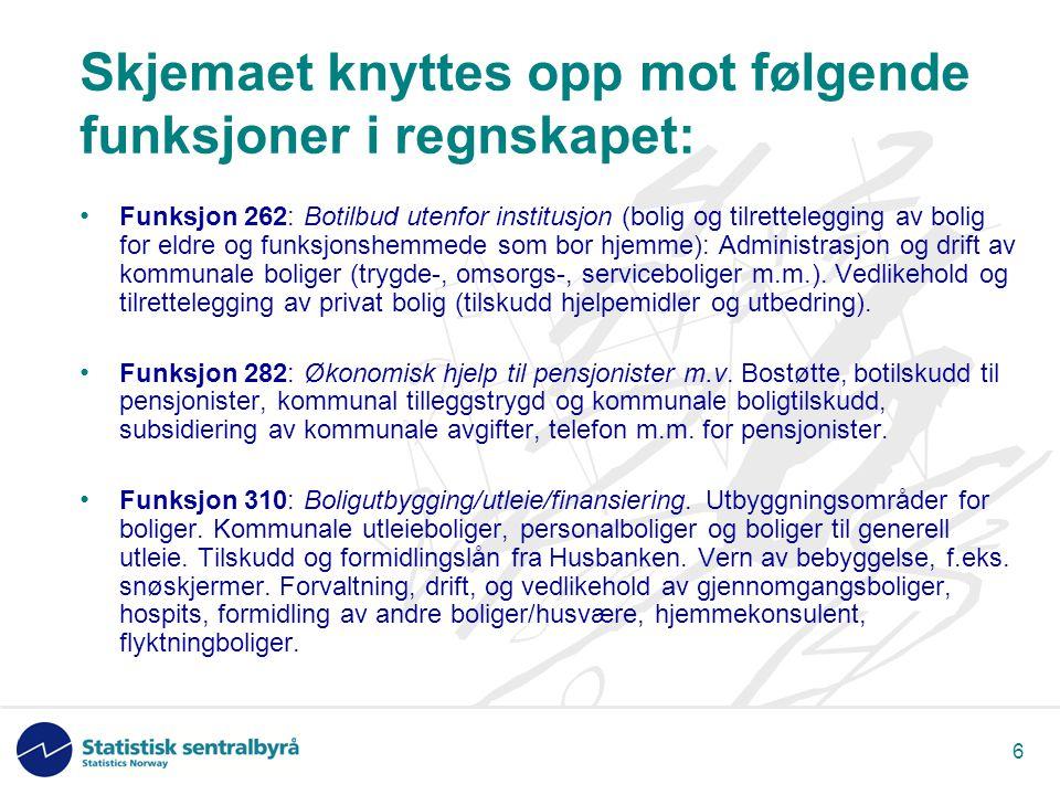 7 Forslag til nye boligfunksjoner for 2003 rapporteringen Funksjon 262 Kommunalt disponerte boliger.