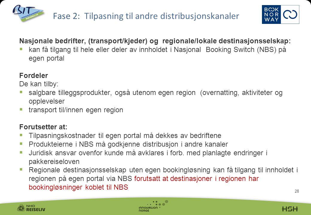 28 Nasjonale bedrifter, (transport/kjeder) og regionale/lokale destinasjonsselskap:  kan få tilgang til hele eller deler av innholdet i Nasjonal Book