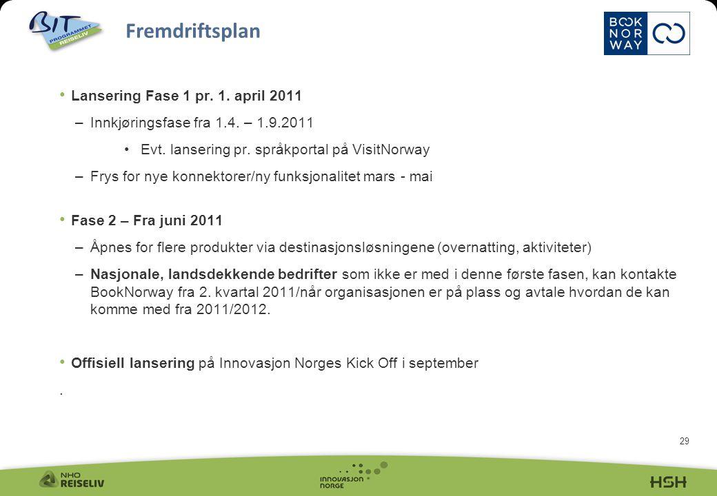 29 Lansering Fase 1 pr. 1. april 2011 –Innkjøringsfase fra 1.4. – 1.9.2011 Evt. lansering pr. språkportal på VisitNorway –Frys for nye konnektorer/ny