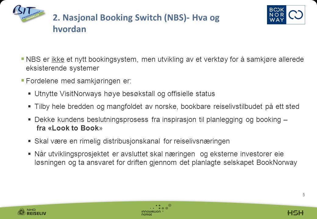 5  NBS er ikke et nytt bookingsystem, men utvikling av et verktøy for å samkjøre allerede eksisterende systemer  Fordelene med samkjøringen er:  Ut