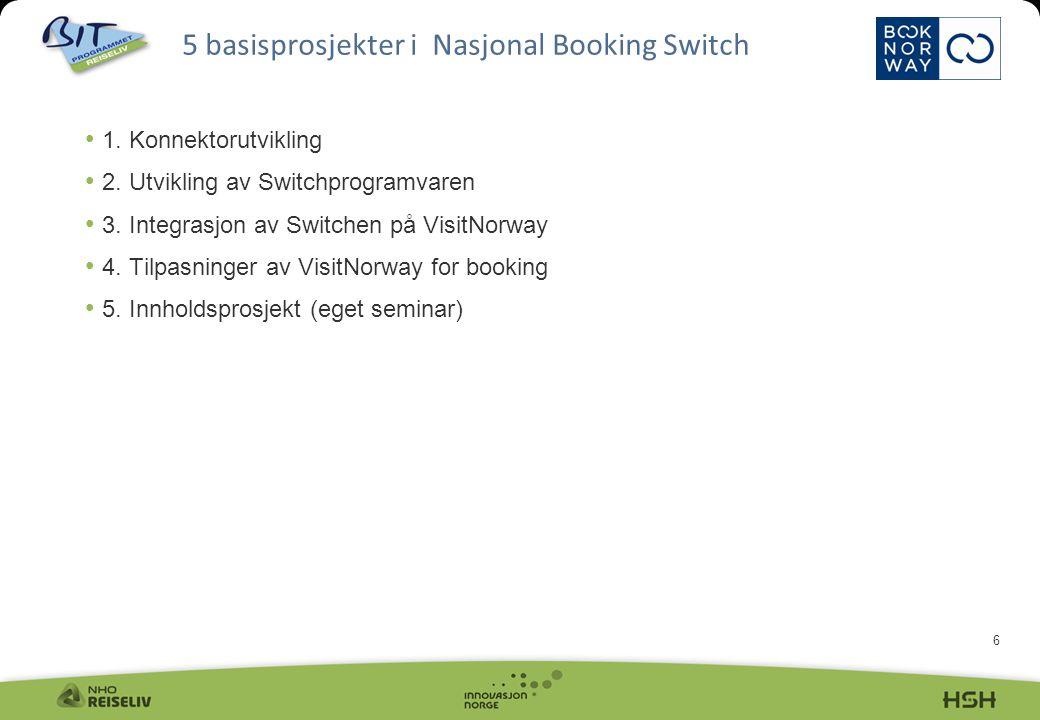6 5 basisprosjekter i Nasjonal Booking Switch 1. Konnektorutvikling 2. Utvikling av Switchprogramvaren 3. Integrasjon av Switchen på VisitNorway 4. Ti