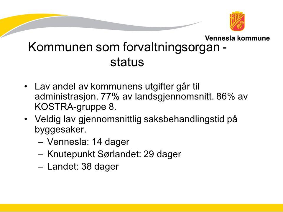 Kommunen som forvaltningsorgan - status Lav andel av kommunens utgifter går til administrasjon. 77% av landsgjennomsnitt. 86% av KOSTRA-gruppe 8. Veld