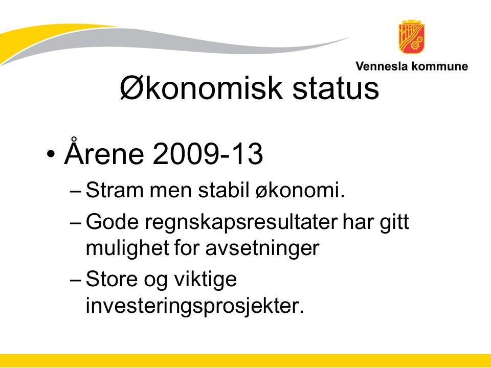 Økonomisk status Årene 2009-13 –Stram men stabil økonomi. –Gode regnskapsresultater har gitt mulighet for avsetninger –Store og viktige investeringspr
