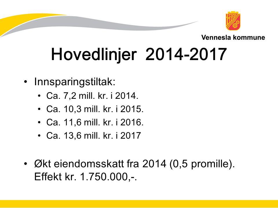 Hovedlinjer 2014-2017 Innsparingstiltak: Ca. 7,2 mill. kr. i 2014. Ca. 10,3 mill. kr. i 2015. Ca. 11,6 mill. kr. i 2016. Ca. 13,6 mill. kr. i 2017 Økt