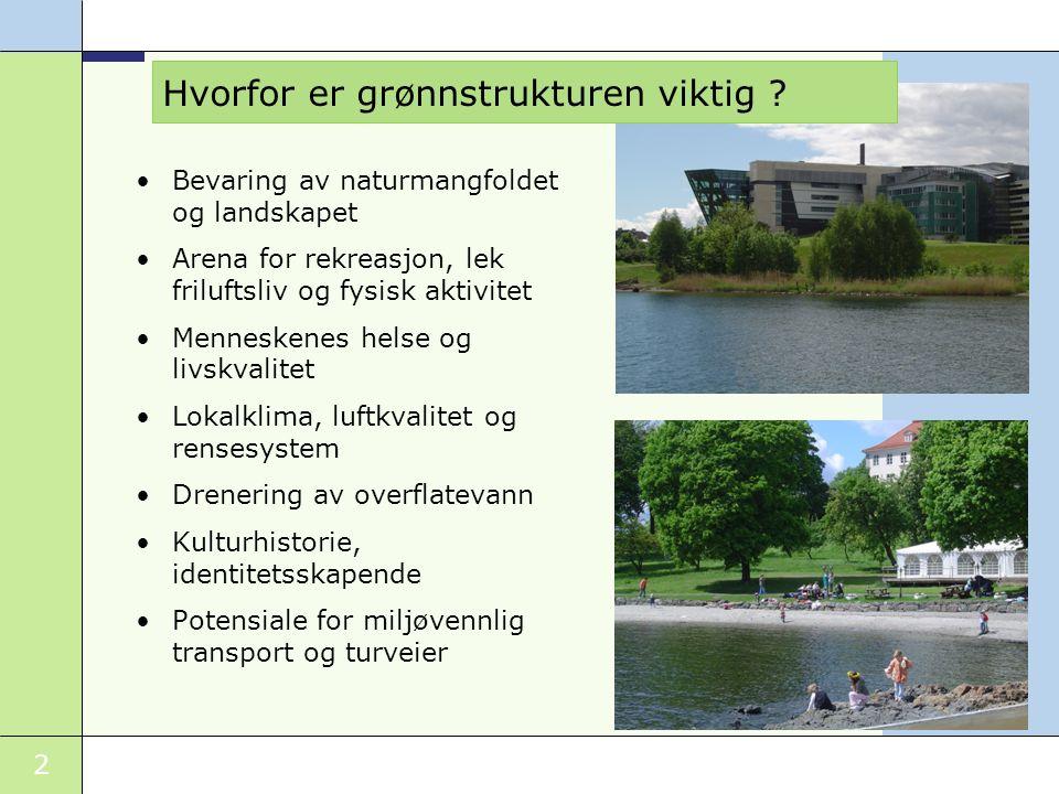 2 Hvorfor er grønnstrukturen viktig ? Bevaring av naturmangfoldet og landskapet Arena for rekreasjon, lek friluftsliv og fysisk aktivitet Menneskenes