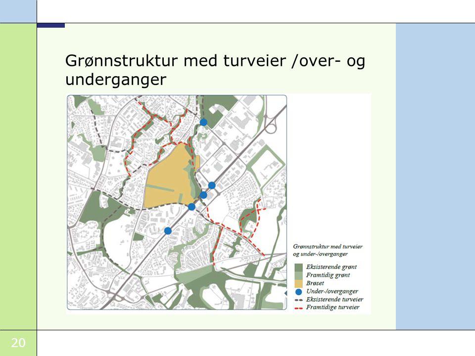 20 Grønnstruktur med turveier /over- og underganger