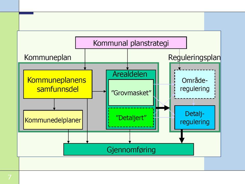 8 Utvikling av metoder og veiledere