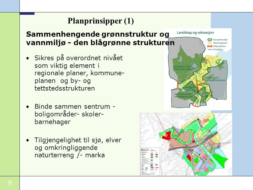 9 Sammenhengende grønnstruktur og vannmiljø - den blågrønne strukturen Sikres på overordnet nivået som viktig element i regionale planer, kommune- pla