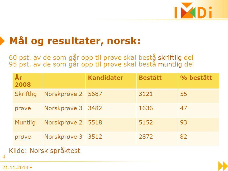 4 Mål og resultater, norsk: 60 pst. av de som går opp til prøve skal bestå skriftlig del 95 pst. av de som går opp til prøve skal bestå muntlig del Ki