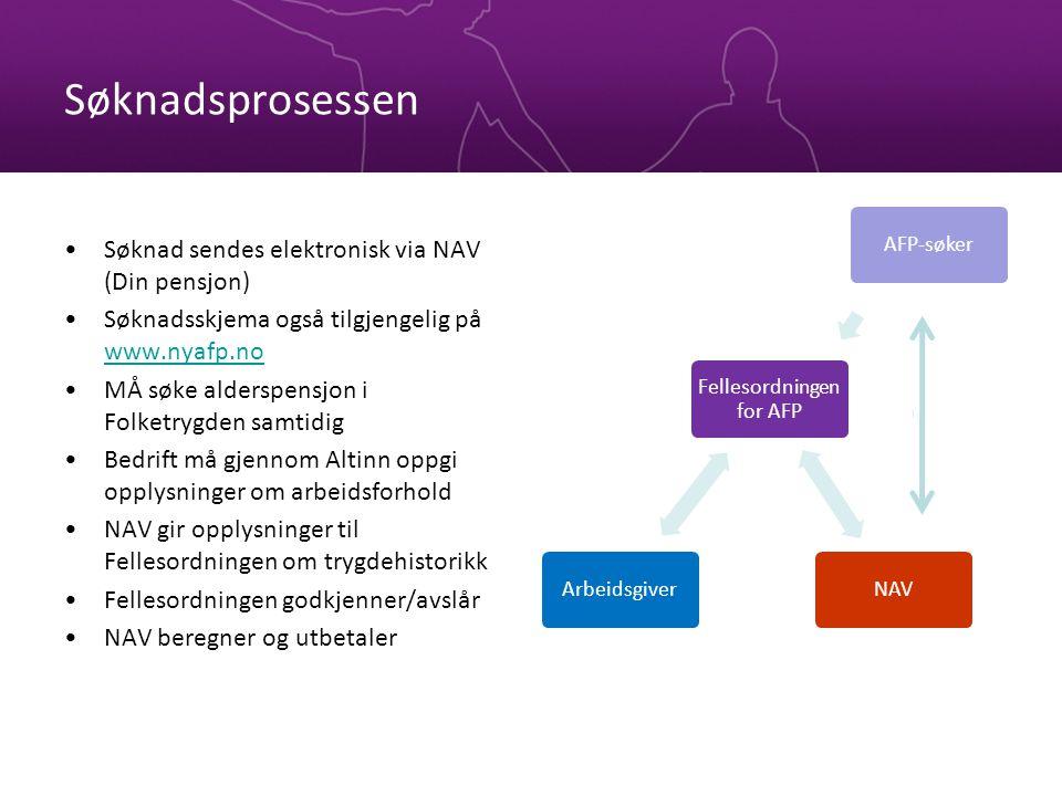Søknadsprosessen Søknad sendes elektronisk via NAV (Din pensjon) Søknadsskjema også tilgjengelig på www.nyafp.no www.nyafp.no MÅ søke alderspensjon i