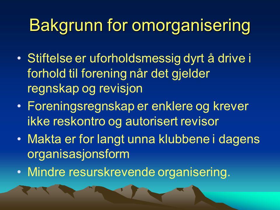Bakgrunn for omorganisering Stiftelse er uforholdsmessig dyrt å drive i forhold til forening når det gjelder regnskap og revisjon Foreningsregnskap er