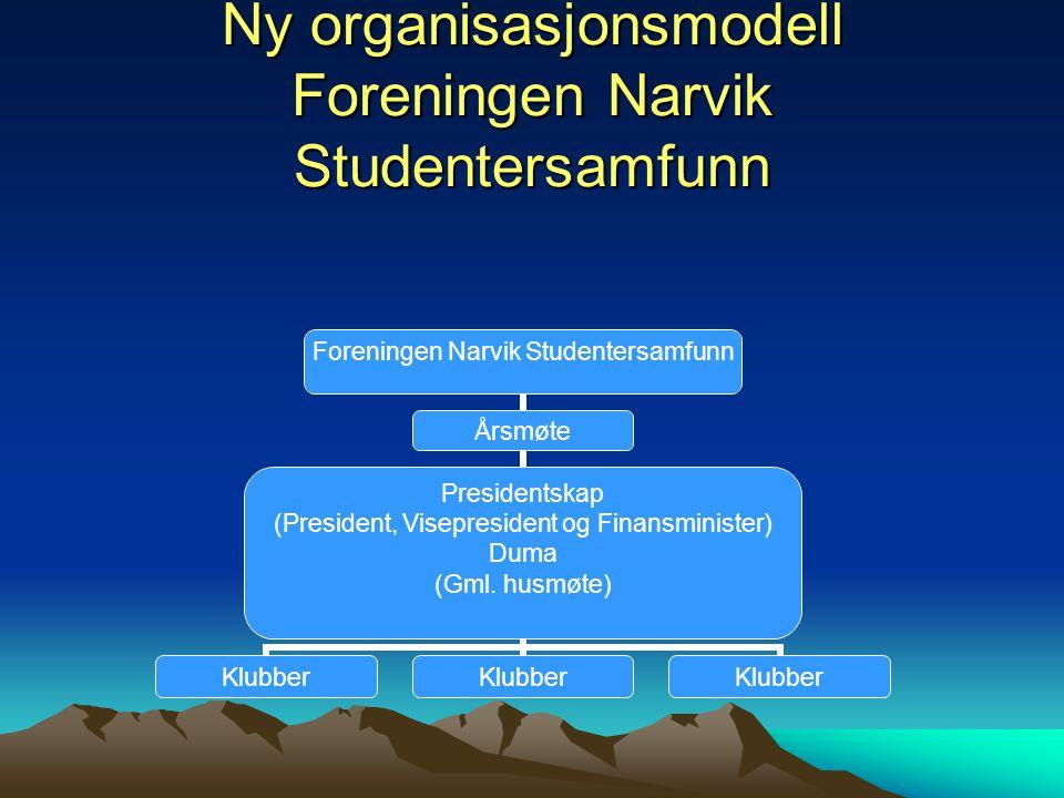 Ny organisasjonsmodell Foreningen Narvik Studentersamfunn Foreningen Narvik Studentersamfunn Årsmøte Presidentskap (President, Visepresident og Finansminister) Duma (Gml.