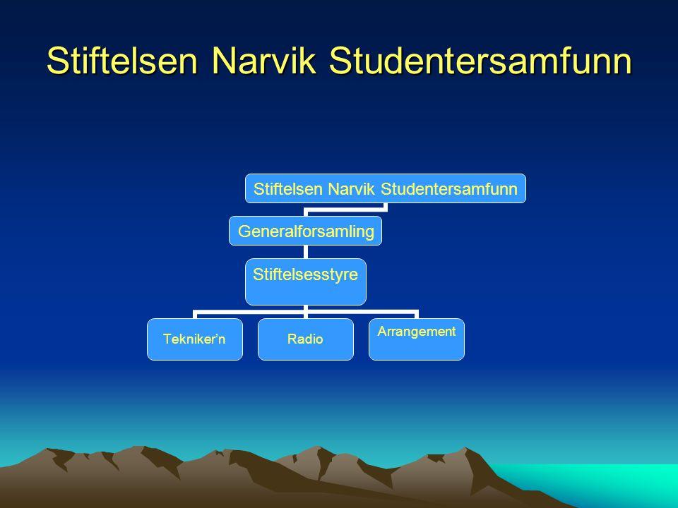 Stiftelsen Narvik Studentersamfunn Generalforsamling Stiftelsesstyre Tekniker'nRadio Arrangement