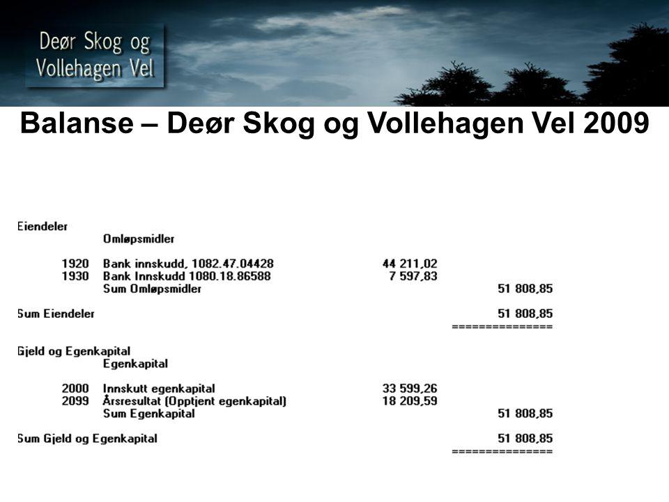 Balanse – Deør Skog og Vollehagen Vel 2009