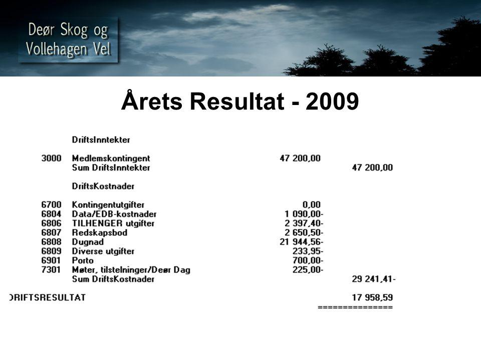 Årets Resultat - 2009