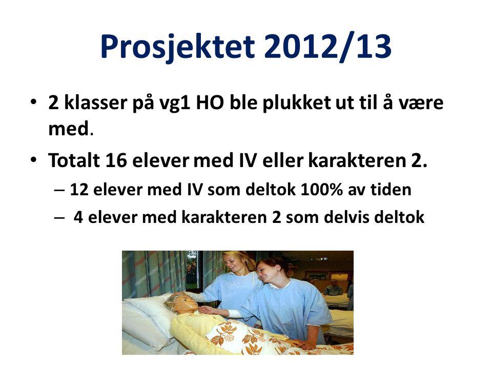 Prosjektet 2012/13 2 klasser på vg1 HO ble plukket ut til å være med. Totalt 16 elever med IV eller karakteren 2. – 12 elever med IV som deltok 100% a