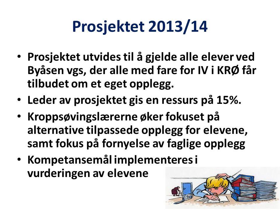 Prosjektet 2013/14 Prosjektet utvides til å gjelde alle elever ved Byåsen vgs, der alle med fare for IV i KRØ får tilbudet om et eget opplegg. Leder a
