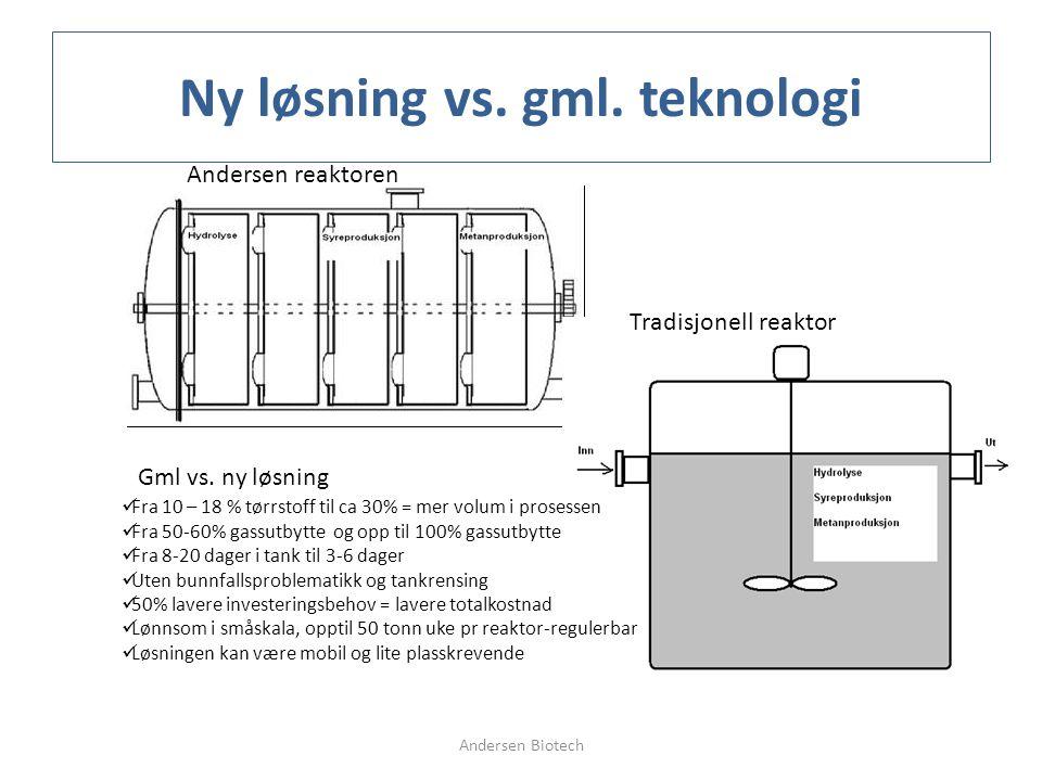 Ny løsning vs.gml.
