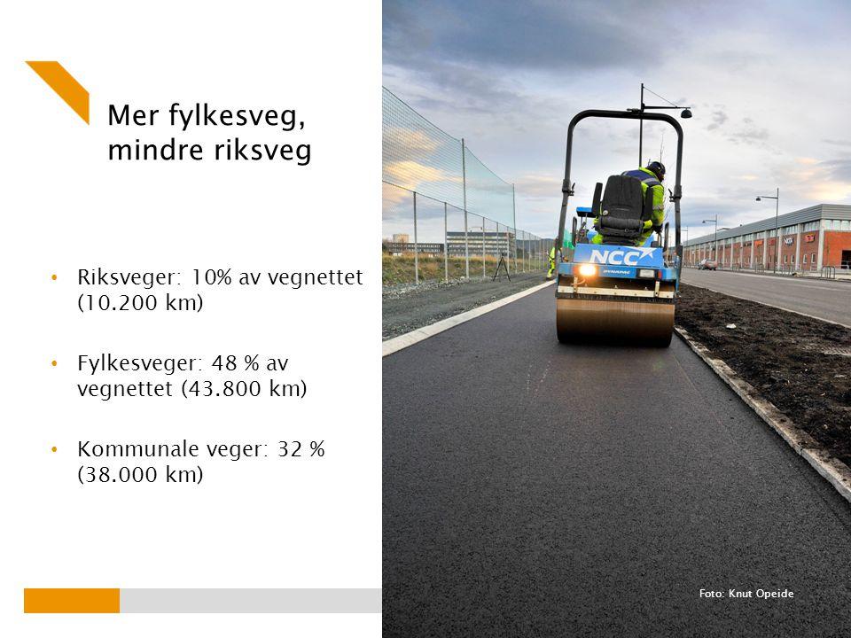 Mer fylkesveg, mindre riksveg Riksveger: 10% av vegnettet (10.200 km) Fylkesveger: 48 % av vegnettet (43.800 km) Kommunale veger: 32 % (38.000 km) Foto: Knut Opeide