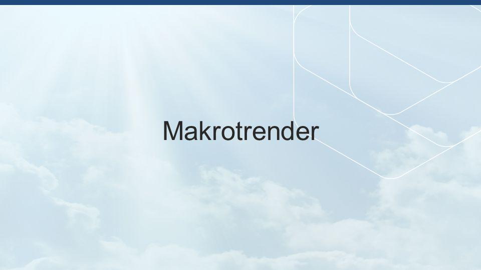 Makrotrender