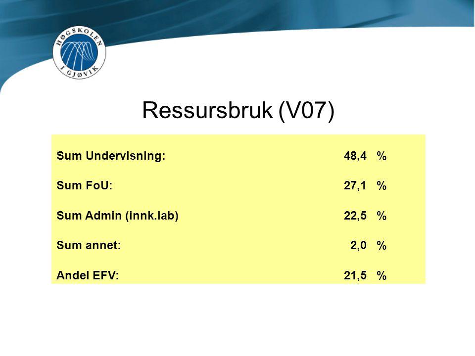Ressursbruk (V07) Sum Undervisning: 48,4% Sum FoU: 27,1% Sum Admin (innk.lab) 22,5% Sum annet: 2,0% Andel EFV: 21,5%