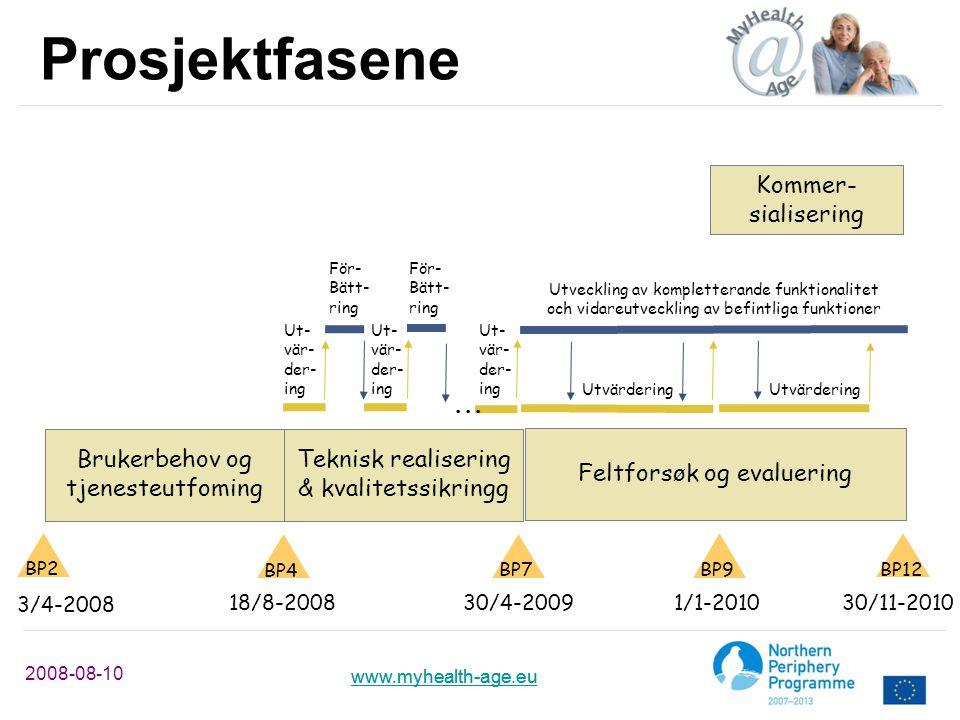 www.myhealth-age.eu 2008-08-10 www.myhealth-age.eu Feltforsøk og evaluering Kommer- sialisering Ut- vär- der- ing För- Bätt- ring Utvärdering Utveckling av kompletterande funktionalitet och vidareutveckling av befintliga funktioner...