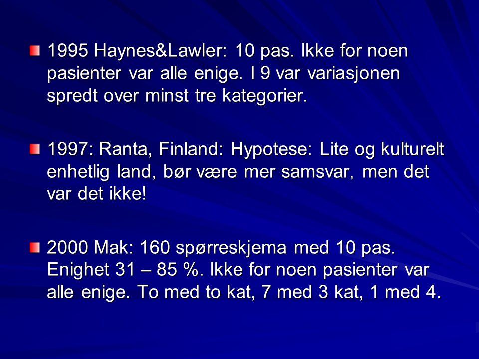 1995 Haynes&Lawler: 10 pas. Ikke for noen pasienter var alle enige. I 9 var variasjonen spredt over minst tre kategorier. 1997: Ranta, Finland: Hypote