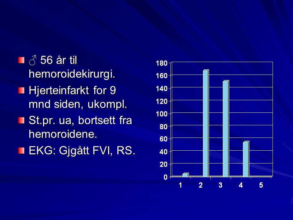 ♂ 56 år til hemoroidekirurgi. Hjerteinfarkt for 9 mnd siden, ukompl. St.pr. ua, bortsett fra hemoroidene. EKG: Gjgått FVI, RS.