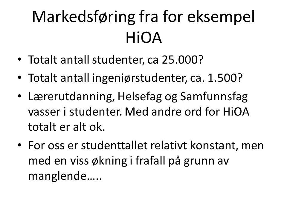 Markedsføring fra for eksempel HiOA Totalt antall studenter, ca 25.000? Totalt antall ingeniørstudenter, ca. 1.500? Lærerutdanning, Helsefag og Samfun