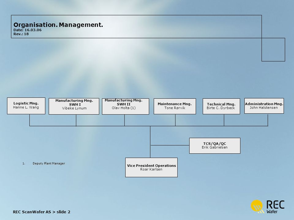 REC ScanWafer AS > slide 2 Organisation. Management. Date: 16.03.06 Rev.: 18 Technical Mng. Birte C. Dyrbeck Manufacturing Mng. SWH II Olav Holta (1)