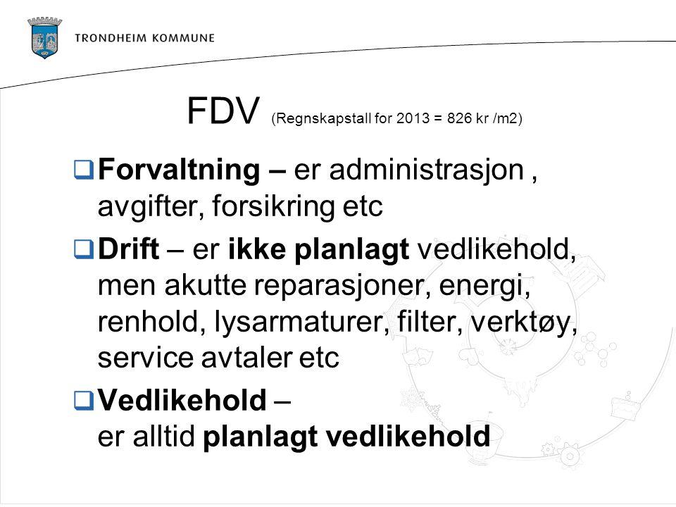 FDV (Regnskapstall for 2013 = 826 kr /m2)  Forvaltning – er administrasjon, avgifter, forsikring etc  Drift – er ikke planlagt vedlikehold, men akut