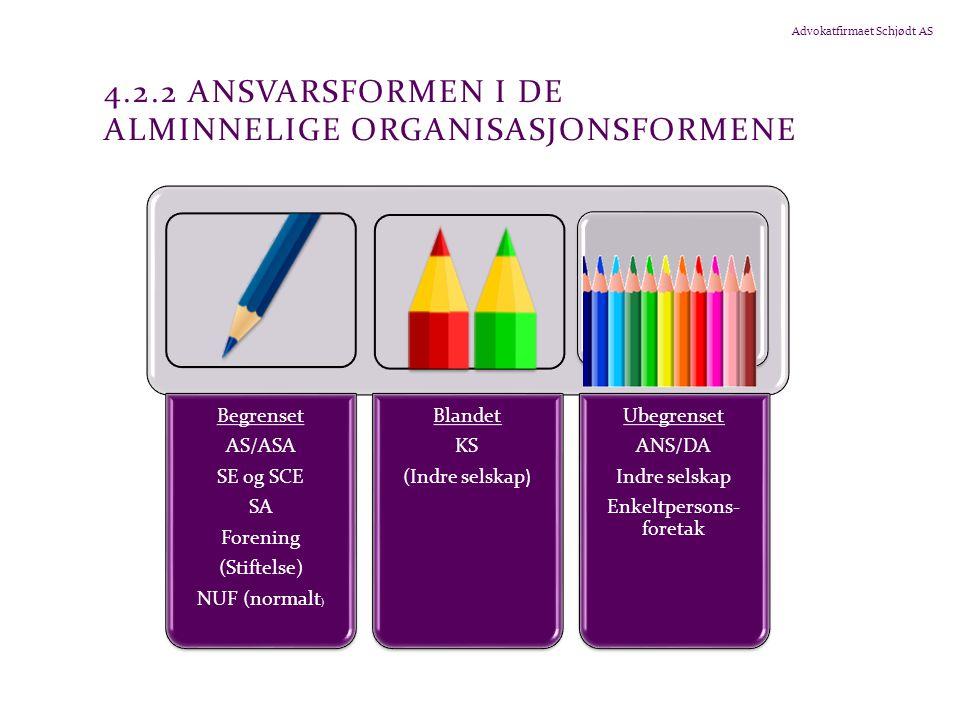 Advokatfirmaet Schjødt AS 4.2.2 ANSVARSFORMEN I DE ALMINNELIGE ORGANISASJONSFORMENE Begrenset AS/ASA SE og SCE SA Forening (Stiftelse) NUF (normalt )