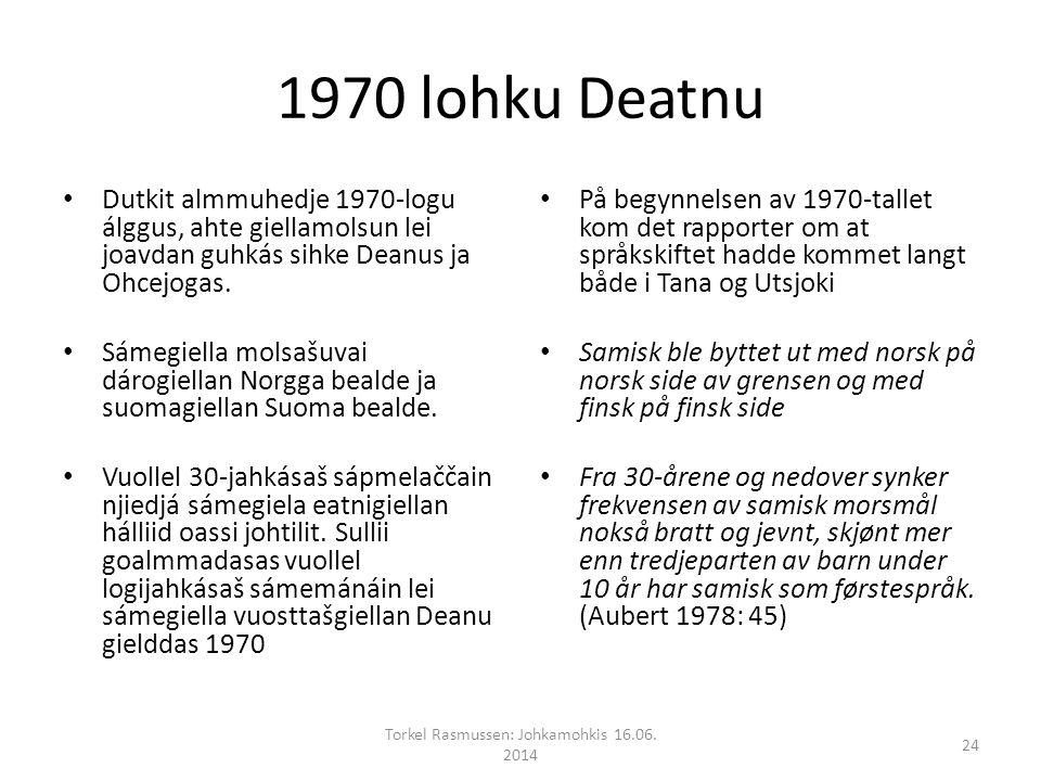 1970 lohku Deatnu Dutkit almmuhedje 1970-logu álggus, ahte giellamolsun lei joavdan guhkás sihke Deanus ja Ohcejogas.