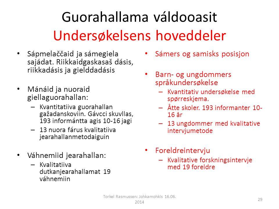 Guorahallama váldooasit Undersøkelsens hoveddeler Sápmelaččaid ja sámegiela sajádat.